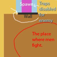 Easy spawn solution.jpg