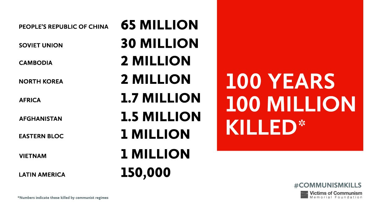 communism-statistics.jpg