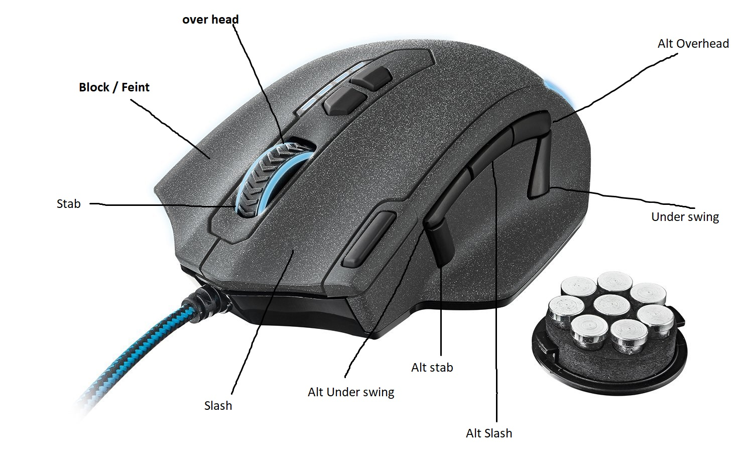 best mordhau mouse with 6 side buttons? preferably good