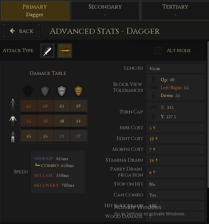 dagger stats.png