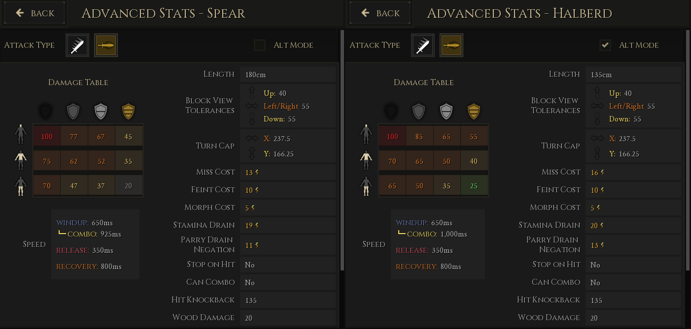 Halberd vs Spear - Mordhau com Forums