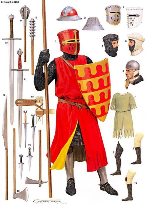 10-medieval-english-knights-facts_7.jpg