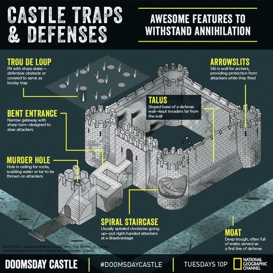 Castle Plan.jpg