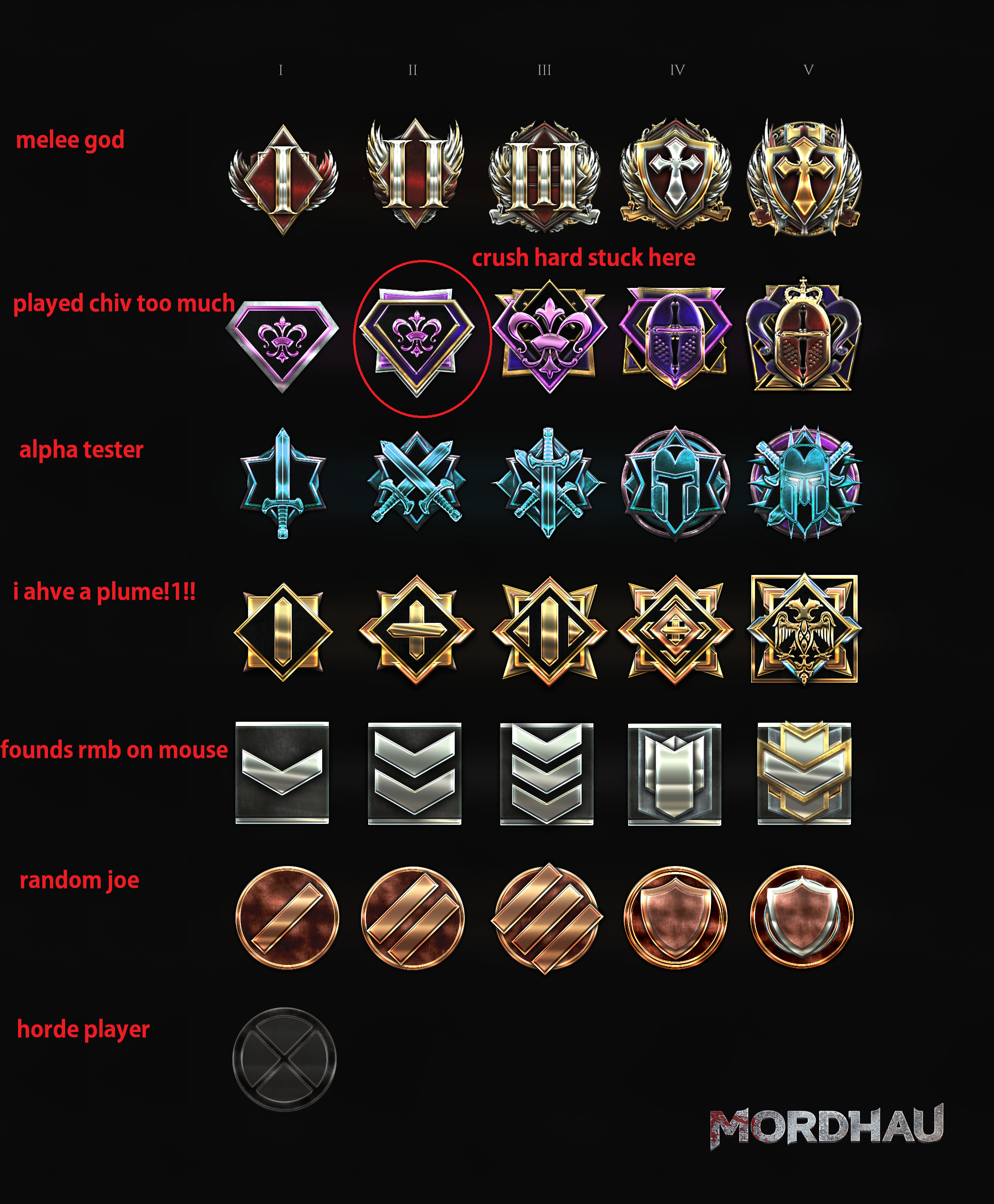 new ranks.png